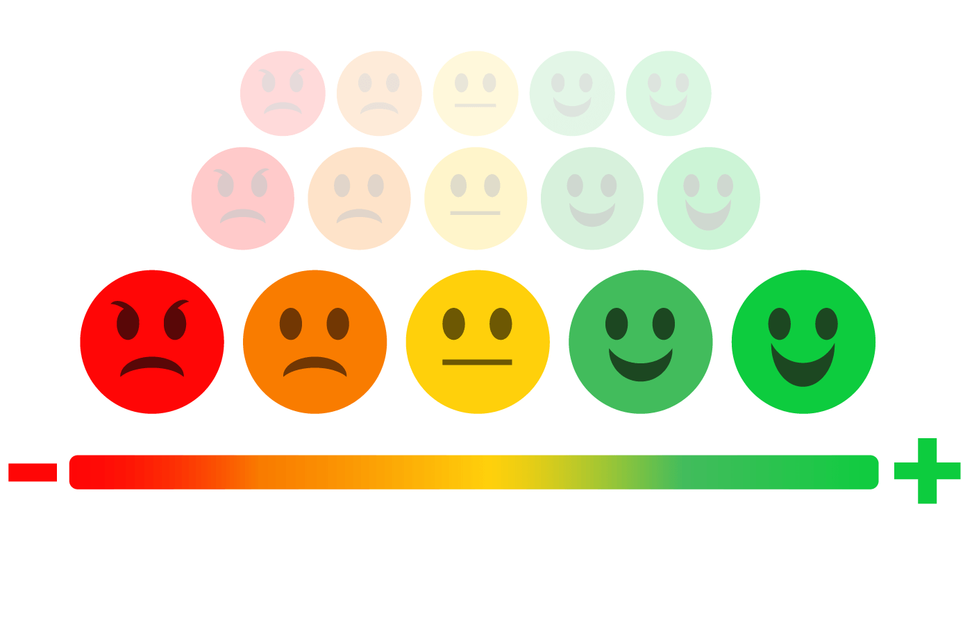 Test Trastorno Bipolar